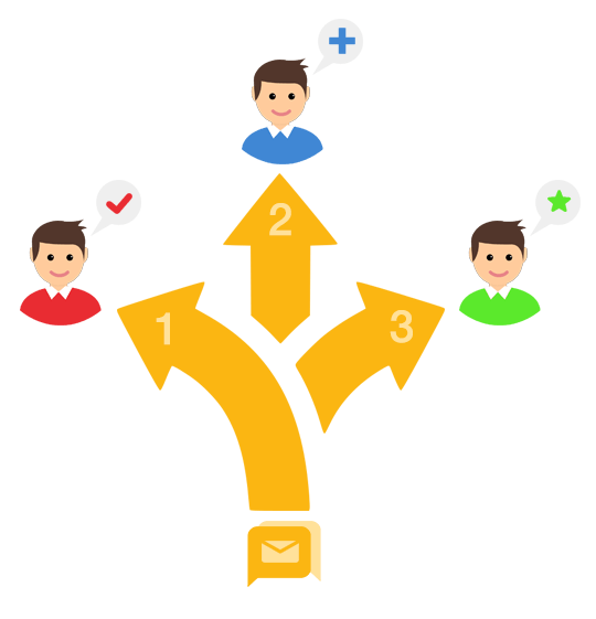 sms-icon - sms marketing 3 ways
