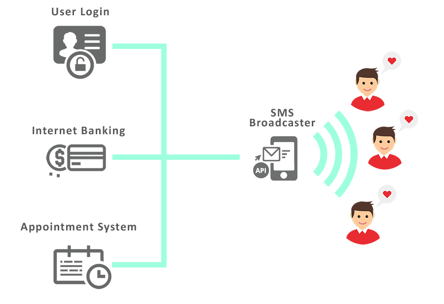 image - sms api services - 1